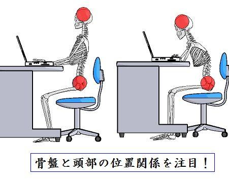 オフィスでノートパソコンー骸骨さん比較.jpg