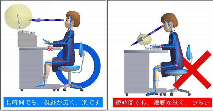 ノートパソコンの底上げ台を置いてみて.jpg