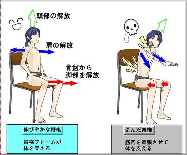 椅子の座り方の2パターン.jpg