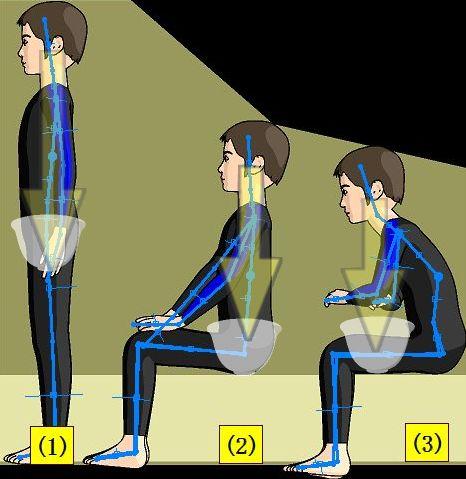 立ち姿勢と座り姿勢2.jpg