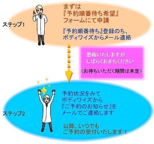予約順番待ち制度.jpg