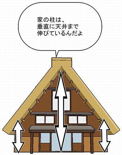 家の柱.jpg