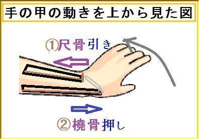 手の操作の過程1.jpg