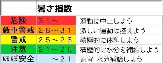 暑さ指数.jpg