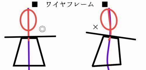 理想姿勢と歪曲姿勢ワイヤーフレーム.jpg