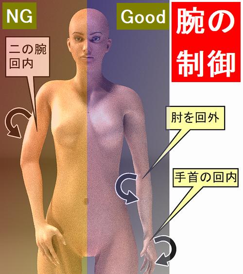 腕の制御.png