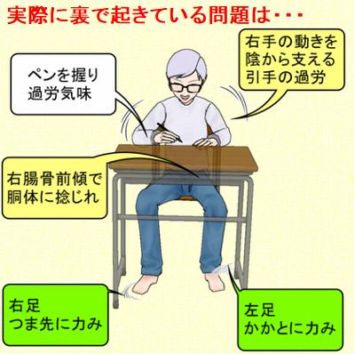 自宅での長時間作業2.png