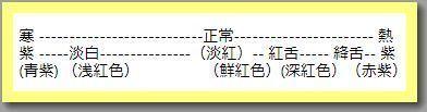 舌色チェック.jpg