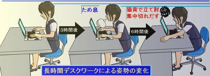 長時間デスクワークによる姿勢変化S.jpg